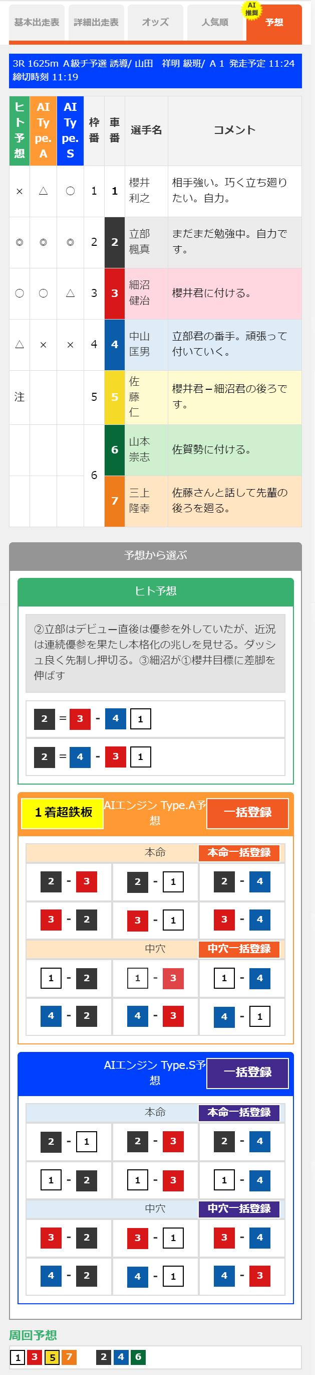 競輪予想サイト ai